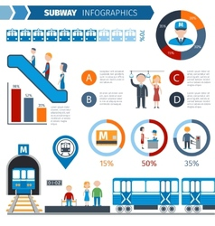 Subway infographics set vector