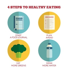 Flat style infographics 4 steps to healthy eating vector