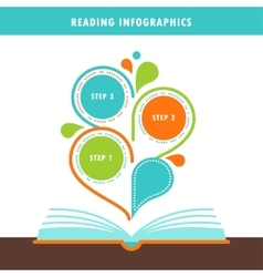 Open book and reading infographics elements vector