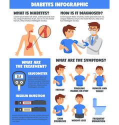 Diabetes illnesses treatment infographics vector
