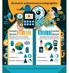Biometric authentication infographics vector