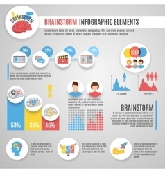 Brainstorm infographics set vector