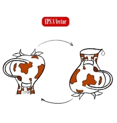 Cow and jug poster vector