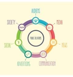 Public relation pr element concept including media vector