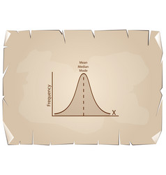 normal distribution chart or gaussian bell curve o vector image