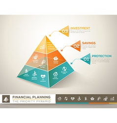 Financial planning pyramid infographic chart vector image vector image