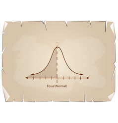 Normal distribution or gaussian bell chart on old vector