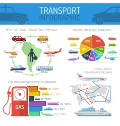 Transport infographic concept set vector image