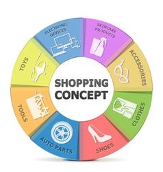 Labels of shopping concept vector