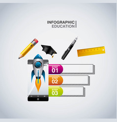 Education online infographic with smartphone vector