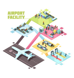 Airport facilities isometric composition vector