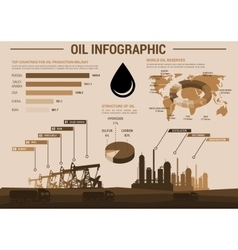 Oil industry infographic poster with charts vector image vector image