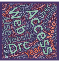 The DRC Blew It text background wordcloud concept vector image vector image