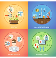 Biotechnology and genetics 2x2 design concept vector