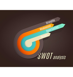 SWOT - Strengths Weaknesses Opportunities Threats vector image vector image