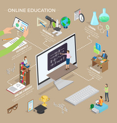 set of online education hand drawn pattern art vector image