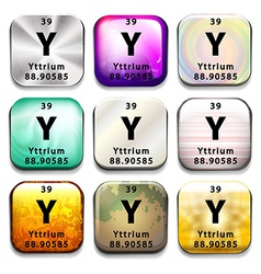 A periodic table showing the yttrium vector