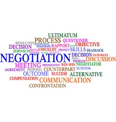 Negotiation word cloud vector