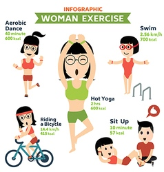 Woman exercise infographics vector