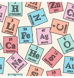 Chemical elements - periodic table - seamless patt vector