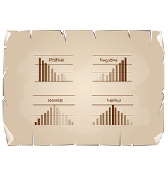 Collection of positive and negative distribution c vector