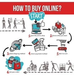 Online shopping and buying infographic vector