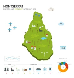 Energy industry and ecology of montserrat vector