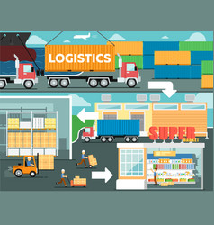 Logistics service and retail distribution poster vector