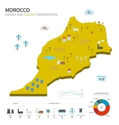 Energy industry and ecology of morocco vector
