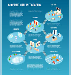 shopping mall infographic vector image vector image