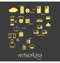 It computer networking symbols simple banner eps10 vector