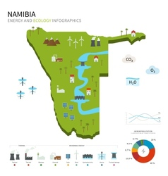 Energy industry and ecology of namibia vector