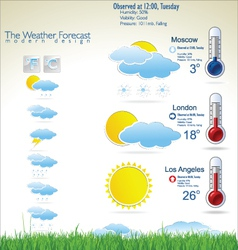 Modern weather forecast design layout vector image