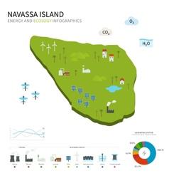 Energy industry and ecology of navassa island vector