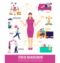 Stress management flowchart vector