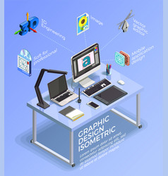 Visual design infographic concept vector