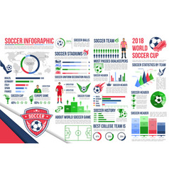 soccer sport infographic of football championship vector image