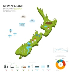 Energy industry and ecology of new zealand vector