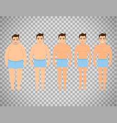 man before and after a diet vector image
