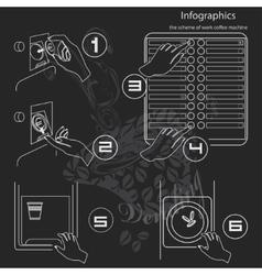 work coffee machine vector image vector image