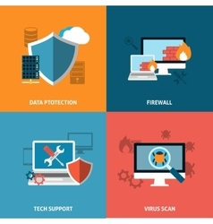 Data Protectoin Concept Flat vector image vector image