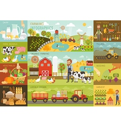 Farming infographic set vector
