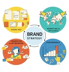 Brand strategy - four items vector