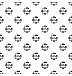 Web preloader 5 percent pattern simple style vector image