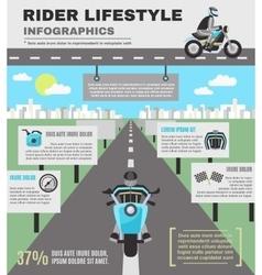 Rider infographics set vector