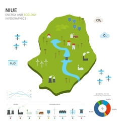 Energy industry and ecology of niue vector