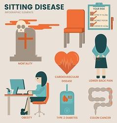 Sitting disease vector