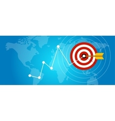 Achieving target strategy improvement concept vector