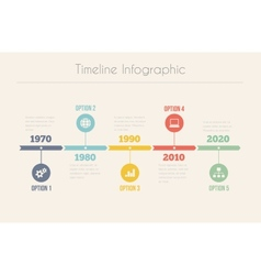 Retro Timeline Infographic vector image vector image