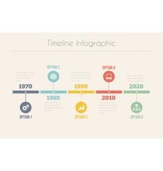 Retro Timeline Infographic vector image